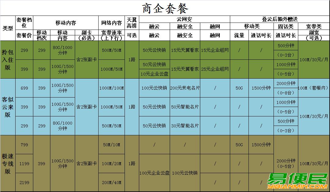 中国电信宽带办理电信宽带安装咨询